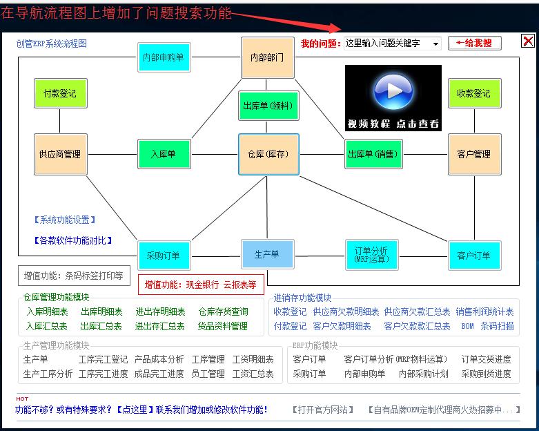 创管软件之新功能:软件问题搜索功能(软件问题查询功能)