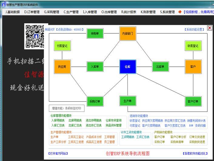 企管王免费erp软件系统导航流程图导航菜单功能